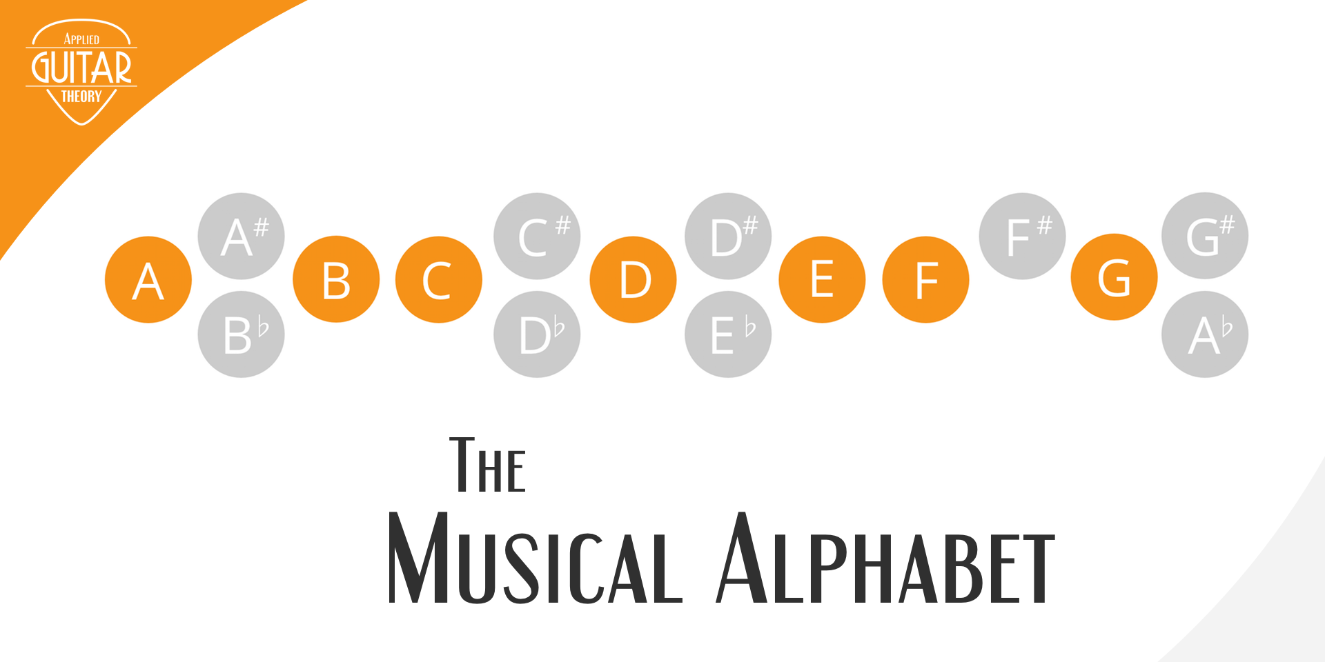 Musical alphabet featured image