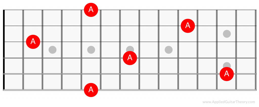 Single A notes on the guitar fretboard