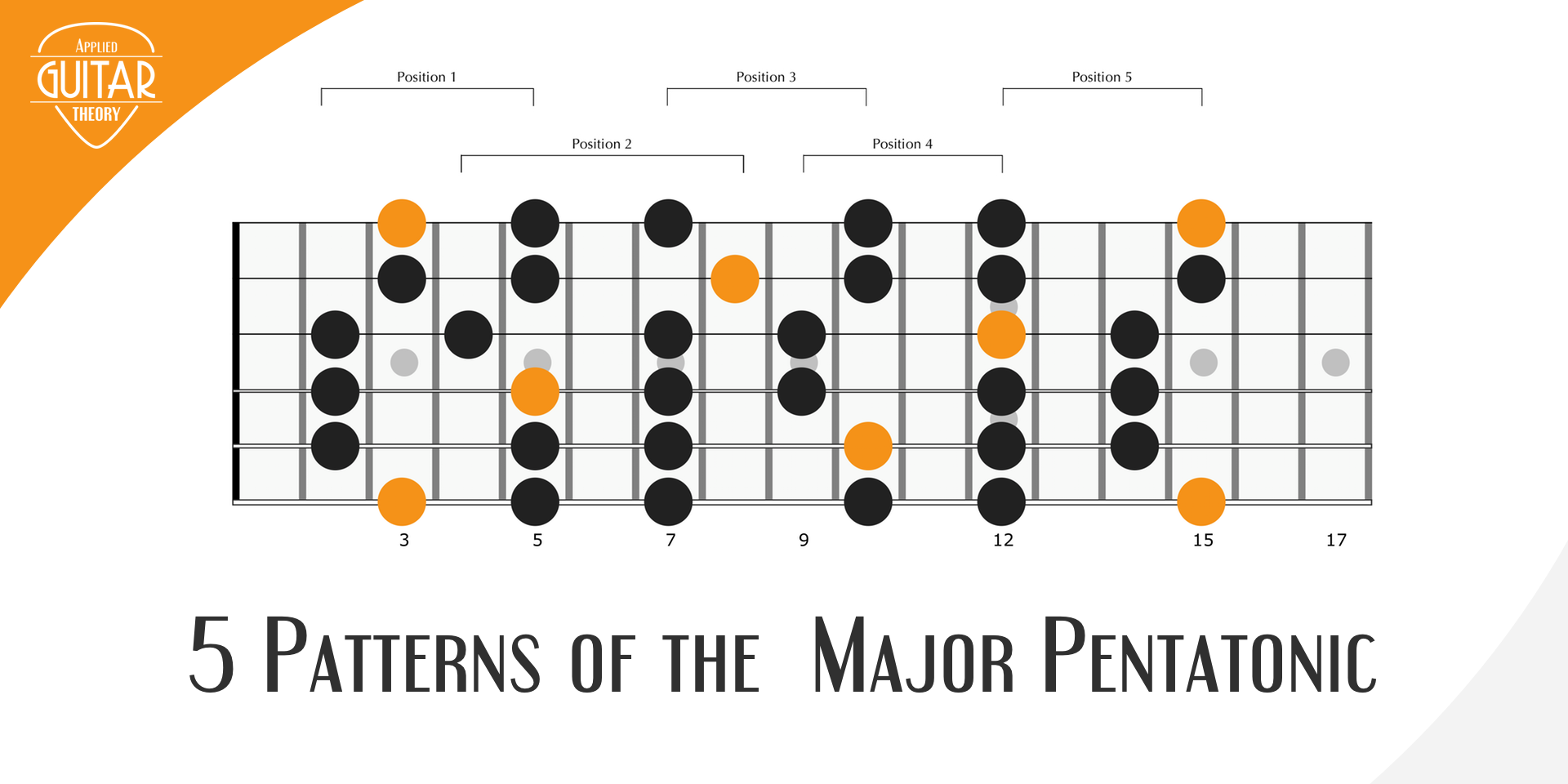 5 Patterns of the Major Pentatonic Scale