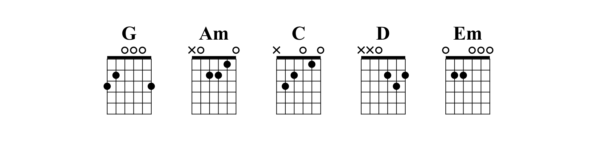 Chords for Seven Turns by The Allman Brothers Band