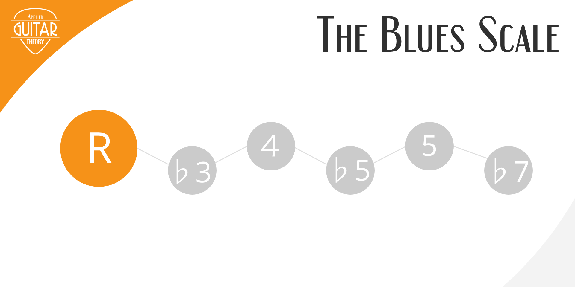 Blues scale graphic