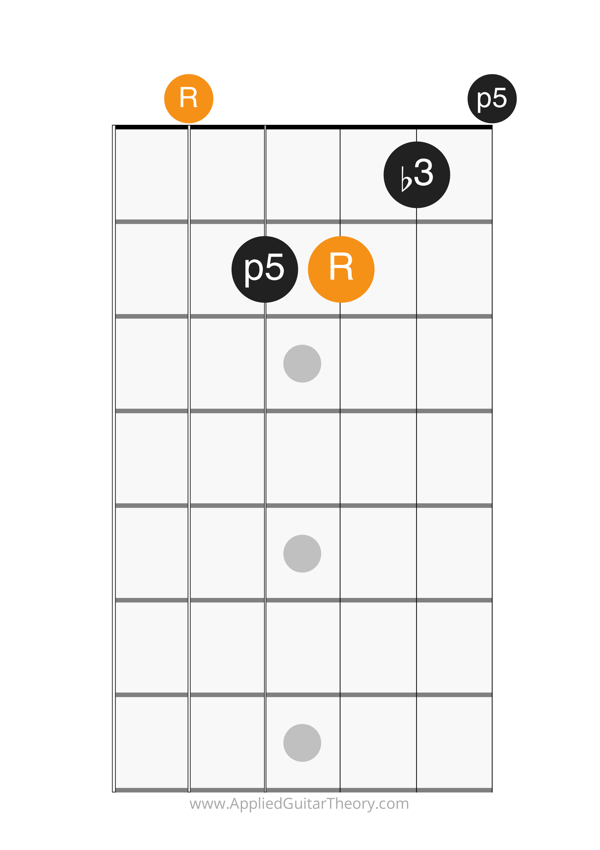minor chord a form open