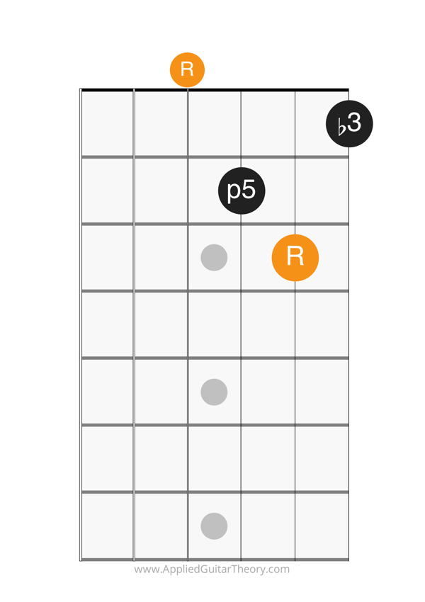 minor chord d form open
