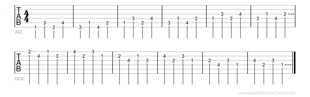 Finger independence exercises - tab 1