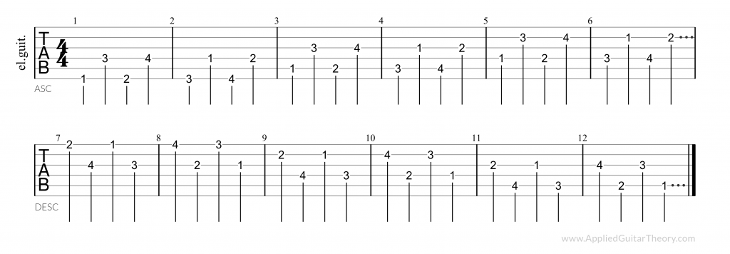 Finger independence exercises - tab 2