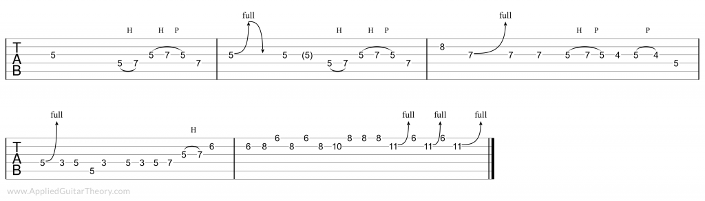 Slash Estranged guitar lick