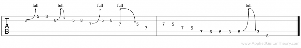 Slash Paradise City guitar lick tab