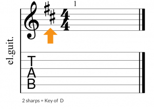 Key signature D major