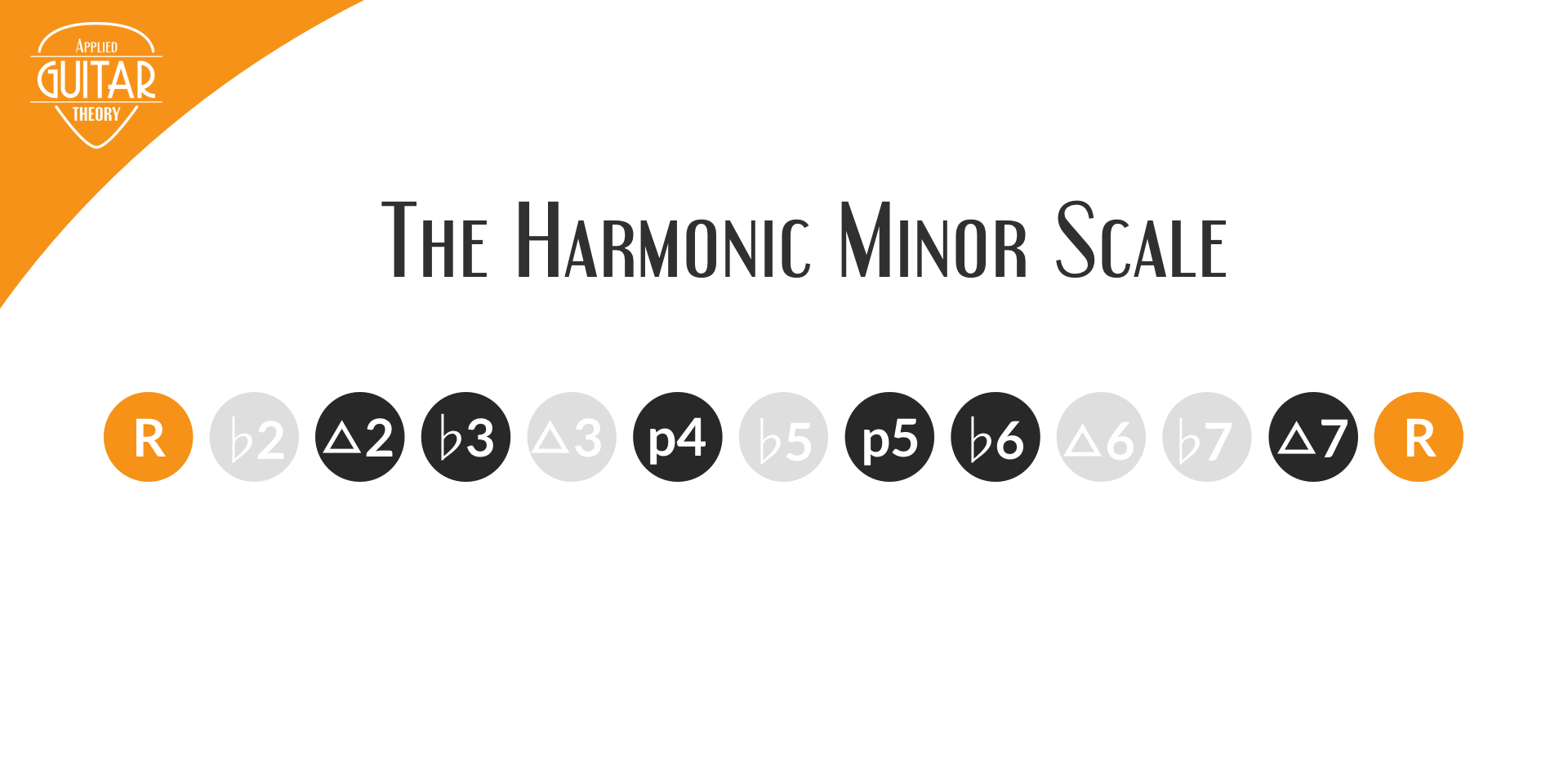 Harmonic minor scale featured image