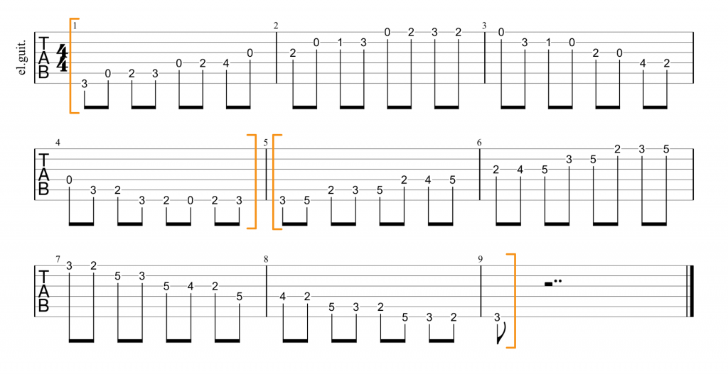 Guitar tablature for connected major scale positions