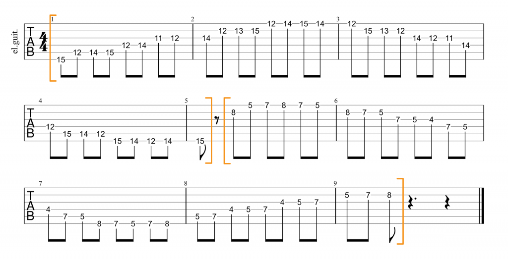 Guitar tablature of disconnect major scale positions