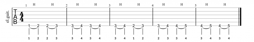 Guitar tab for chromatic hammer-on pinky exercise