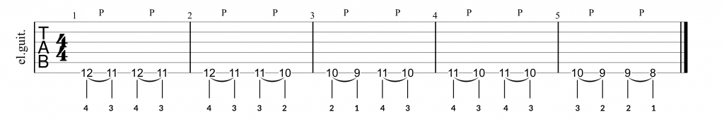 Tab for chromatic pull-off pinky exercise for guitar