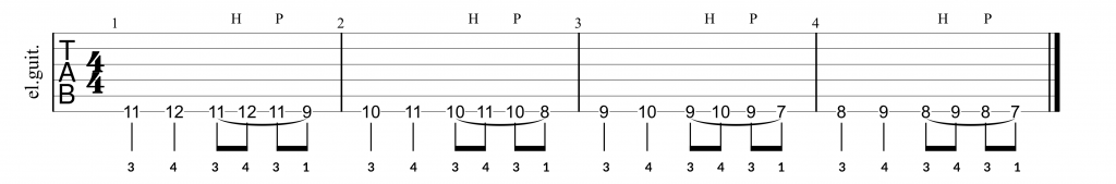 Tab for hammer-on and pull-off exercise on guitar to strengthening the pinky finger