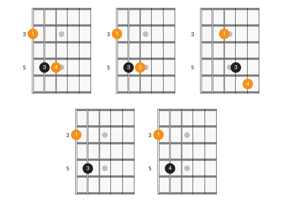 Power chord fingerings