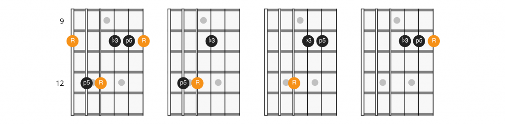 E shape CAGED minor triads