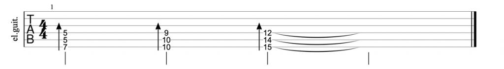 Guitar tab for major triads on strings 4, 5, 6