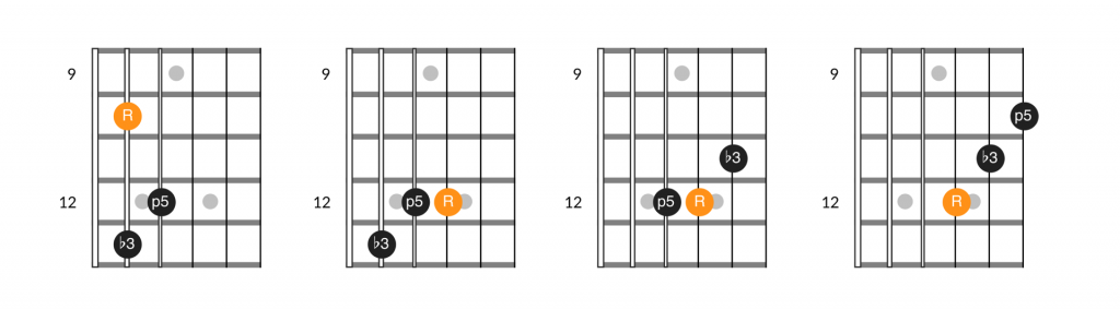 3 note A shape minor arpeggio variations diagram