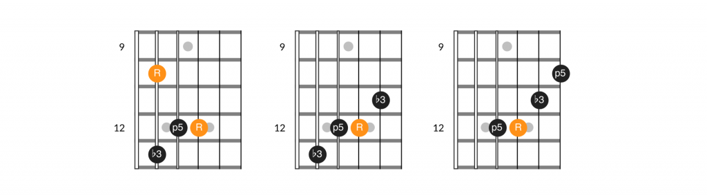 4 note A shape minor arpeggio variations diagram