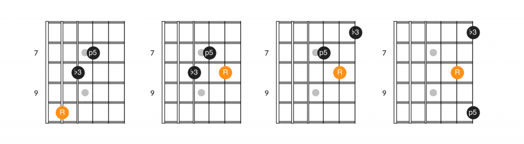3 note C shape minor arpeggio variations diagram