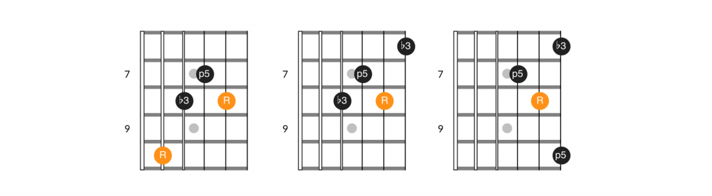4-note C shape arpeggio variations diagram