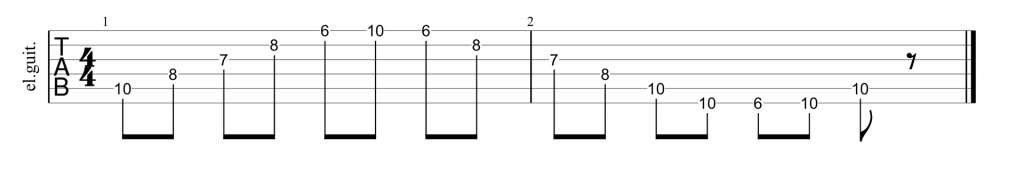 Guitar tab for c shape minor arpeggio
