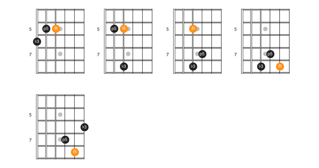 3 note D shape minor arpeggio variations diagram