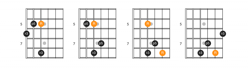 4 note D shape minor arpeggio variations diagram