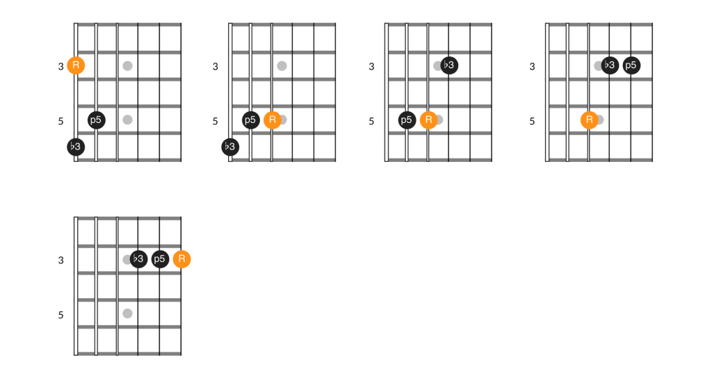 3 note E shape minor arpeggio variations diagram
