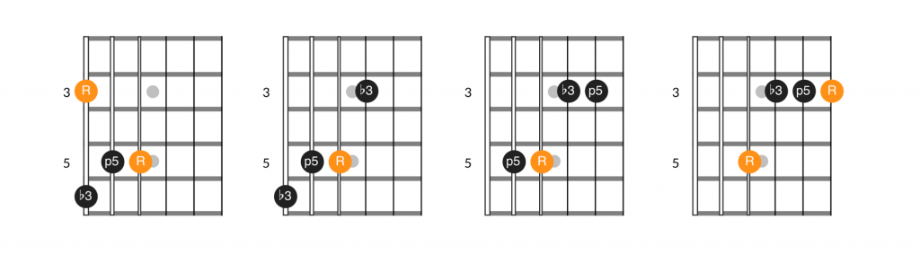 4 note E shape minor arpeggio variations diagram