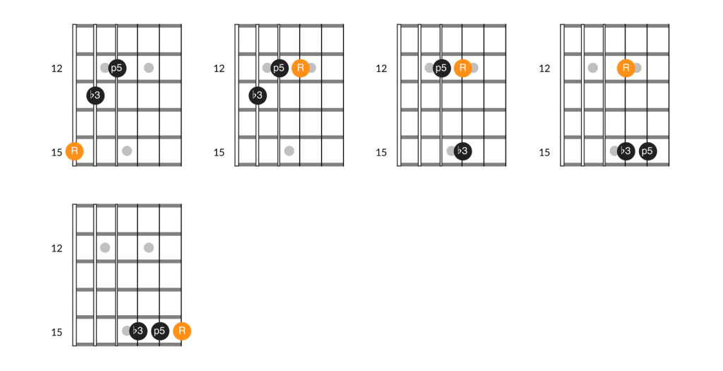 3 note G shape minor arpeggio variations diagram