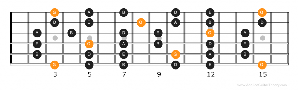 G major pentatonic scale notes from fret 2 through fret 15