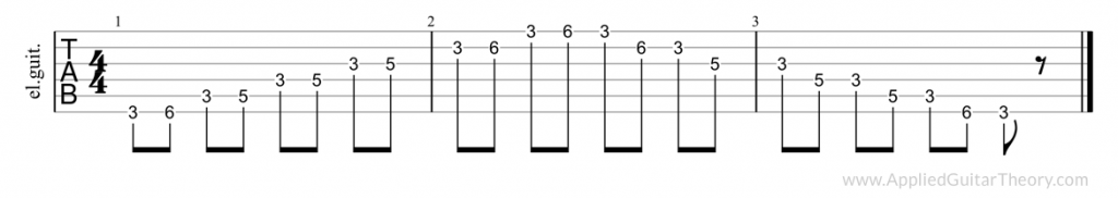 Minor pentatonic position 1 guitar tab