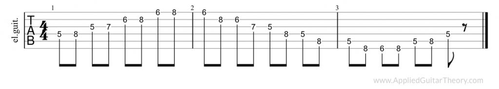 Pentatonic position 2 guitar tab