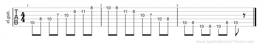 Pentatonic position 3 guitar tab