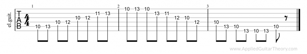 Minor pentatonic position 4 guitar tab