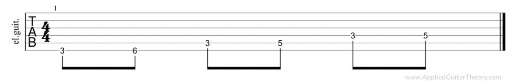 Minor pentatonic tab