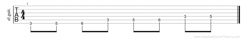 Natural minor scale tab