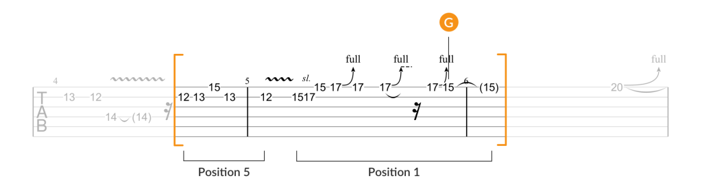 Knockin' guitar solo section 3 tab