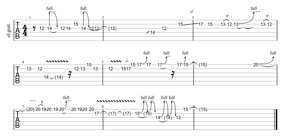 Guitar tab for Knockin' on Heaven's Door guitar solo by Guns N' Roses