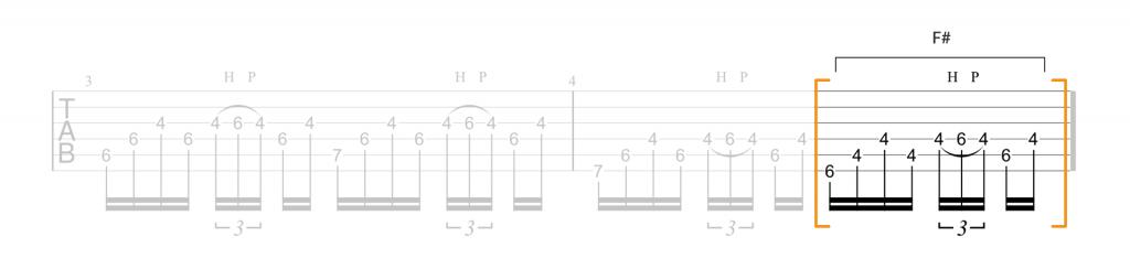 Snow riff, F# chord inversion tab