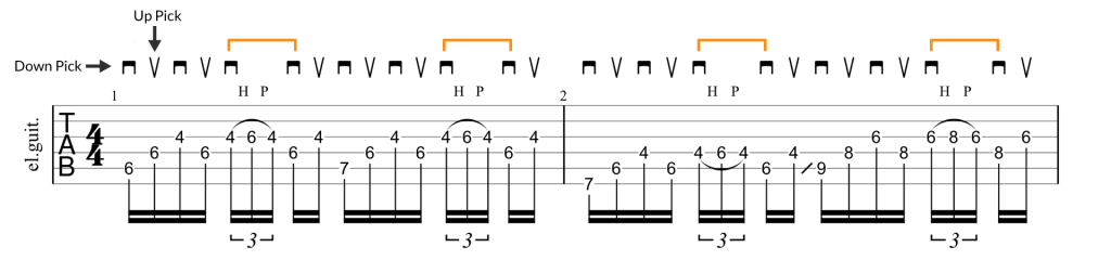 Red Hot Chili Peppers Snow (Hey Oh) guitar tab with picking pattern
