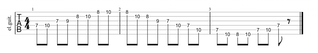 Guitar tab for playing position 2 of the A minor pentatonic scale