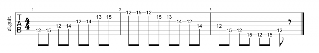 Tab for position 4 of the A minor pentatonic scale on guitar