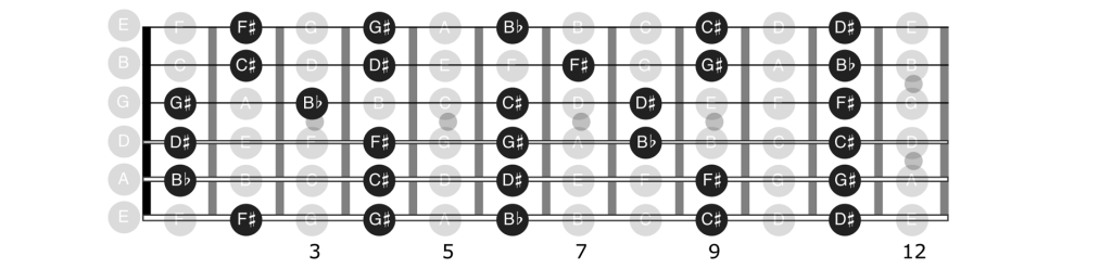 Accidental notes on guitar up to the 12th fret