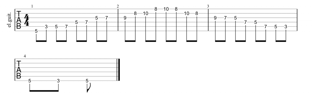 Guitar tab for A minor pentatonic scale extensions