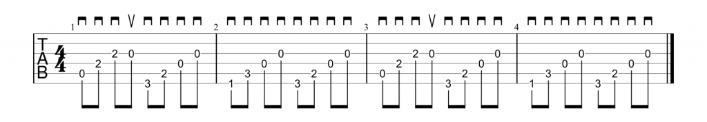 Blue Oyster Cult - Don't Fear the Reaper intro guitar tab