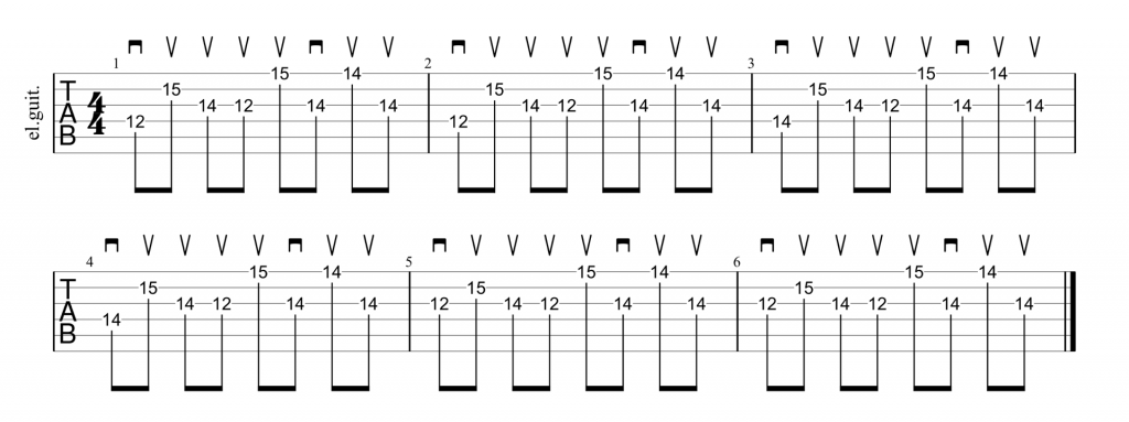Guns N Roses Sweet Child O Mine intro riff guitar tab
