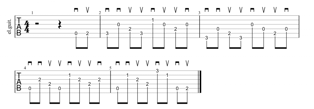 Lynyrd Skynyrd Simple Man picking technique tab