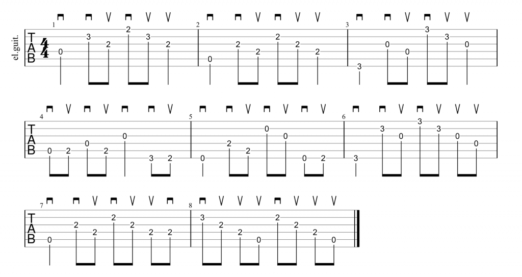 Ozzy Osbourne Road to Nowhere intro tab